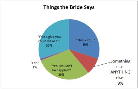Bride_says