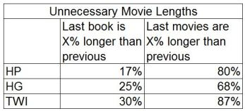LastMovie_way_longer_than_last_book