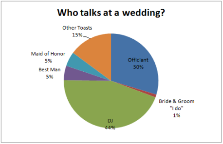 Who_talks