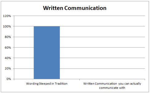 Written_communication