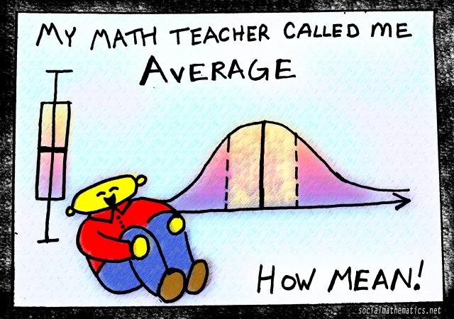 AverageMean