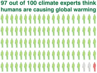 97_Climate_Experts_500