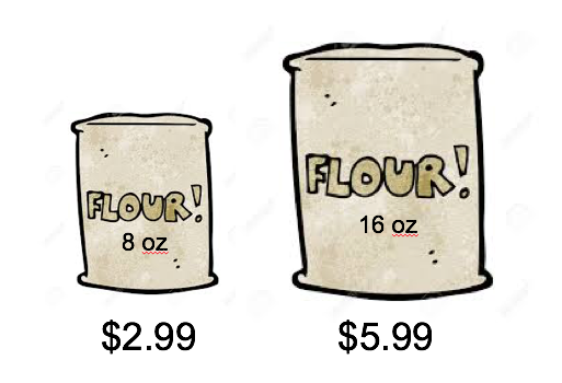 flour_grocery_prices